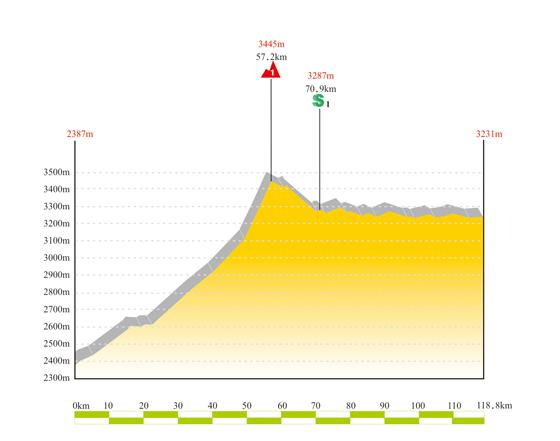 stage4_profile_600
