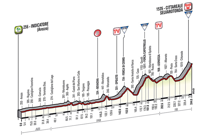 Tirreno - Adriatico 2014, stage 4