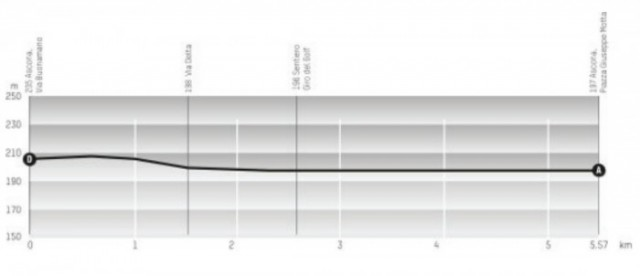 Tour-de-Romandie-Prologue-1397214872.png