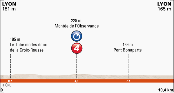 Dauphine_stage1