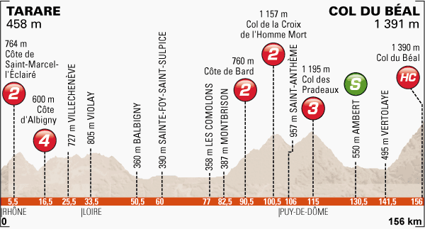 Dauphine_stage2