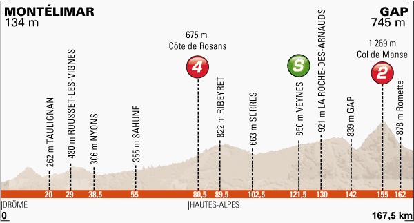 Dauphine_stage4