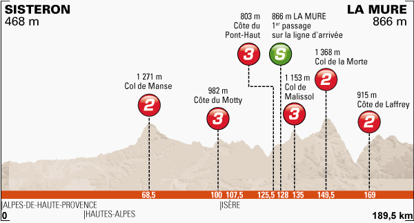 Dauphine_stage5