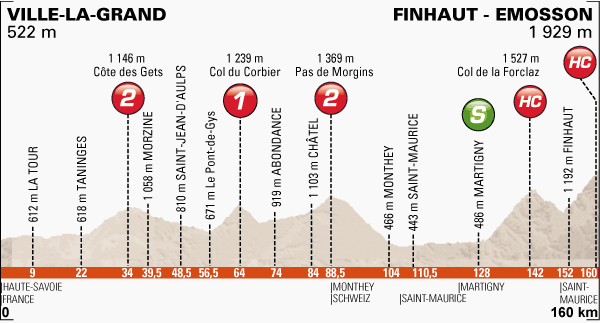 Dauphine_stage7