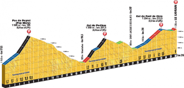 stage-5-cols
