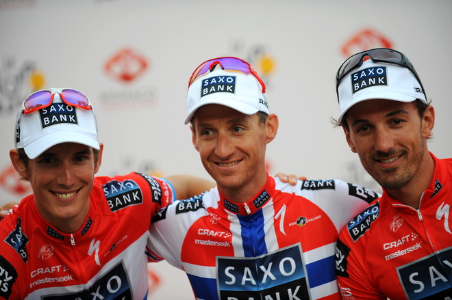 CORRECTION-CYCLING-FRA-TDF-2009-PRESENTATION-SAXO-BANK-SCHLECK-A