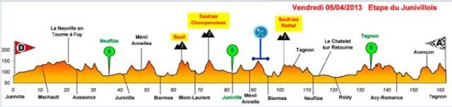 cirquit Ardennes -1