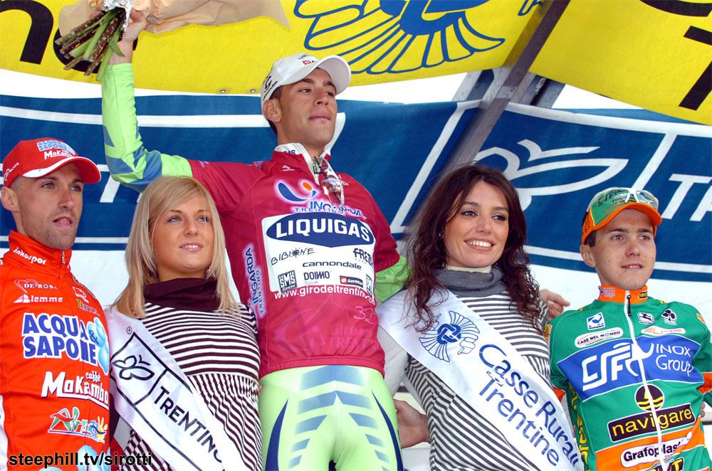 04-final-podium