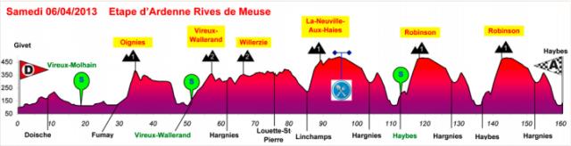 Circuit-des-Ardennes-International-Stage-2-1365102323