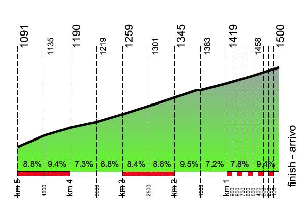 Giro-del-Trentino-Stage-2-1365411919