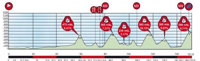 Vuelta-Ciclista-al-Pais-Vasco-Stage-4-1363982702.png