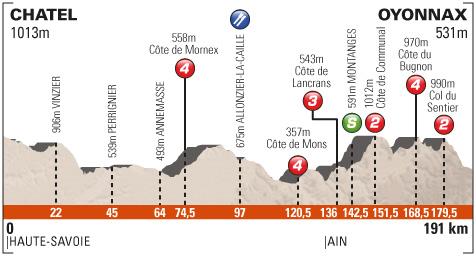 Criterium-du-Dauphine-Stage-2-1369332772