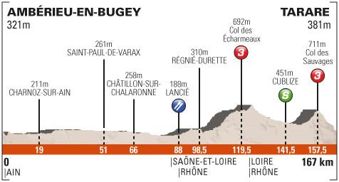 Criterium-du-Dauphine-Stage-3-1369332795