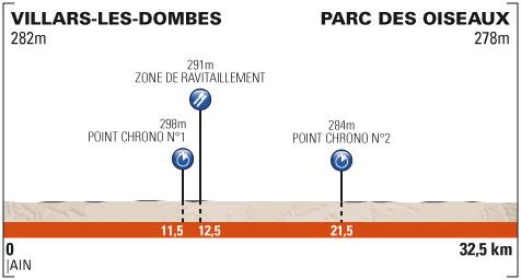 Criterium-du-Dauphine-Stage-4-ITT-1369332862