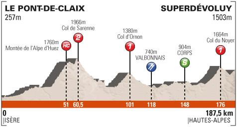 Criterium-du-Dauphine-Stage-7-1369332972