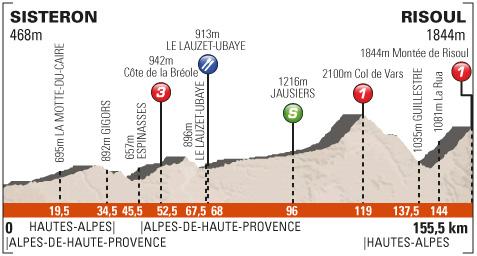 Criterium-du-Dauphine-Stage-8-1369332997