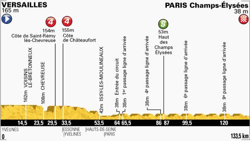 tour-de-france-2013-stage21--01