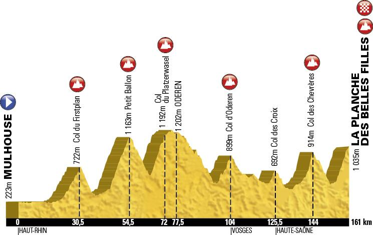 tourdefrance2014stage10
