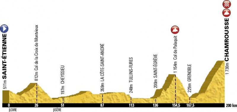 tourdefrance2014stage13