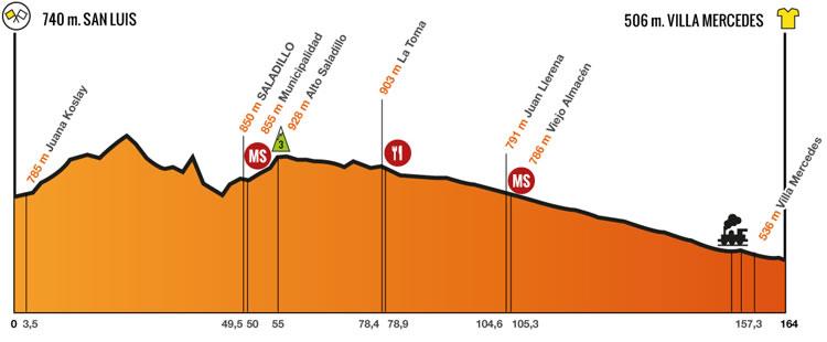 1 stage Tour de San Luis 2014