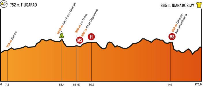 3 stage Tour de San Luis 2014