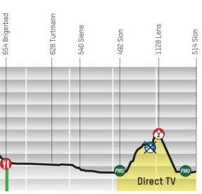 Tour-de-Romandie-Stage-1-1398843388