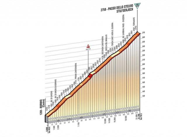 16-etap_gora-2