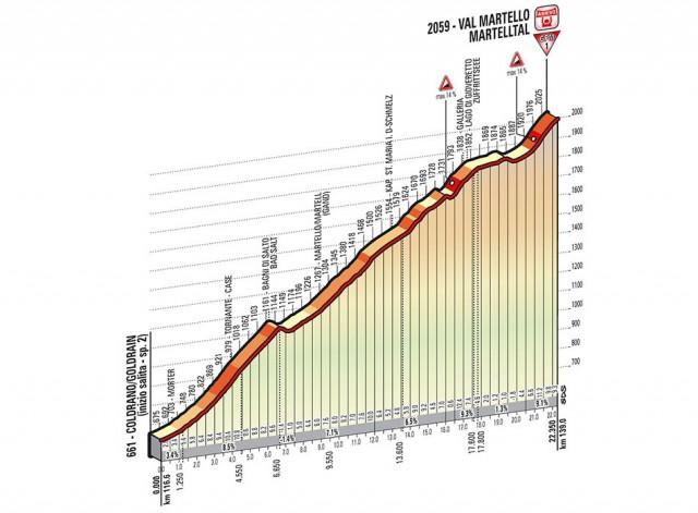 16-etap_gora-3