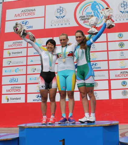Юрайтис екатирина — чемпионка Азии!