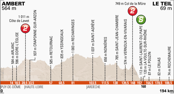 Dauphine_stage3