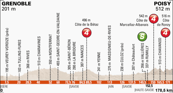 Dauphine_stage6