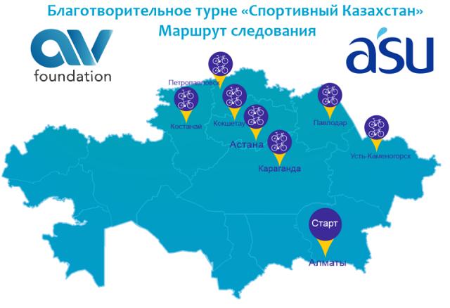 Спортивный Казахстан