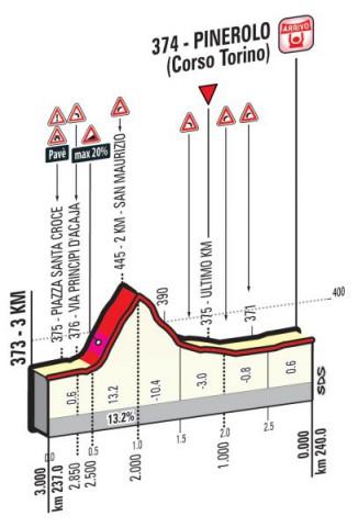 stage-18-1km