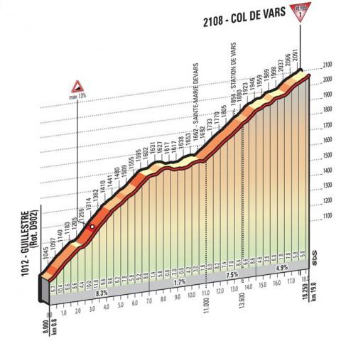 stage-20-col-de-vars