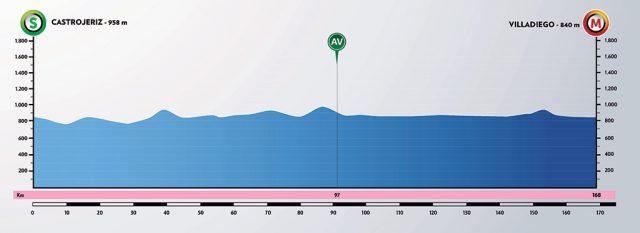 etapa-2-perfil3