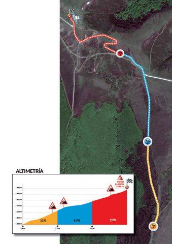 etapa-3-ultms-kms